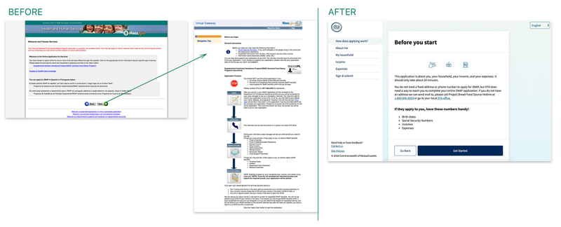 Getting started - before and after. This example shows the amount of text that could be summarized and simplified down to one short screen.
