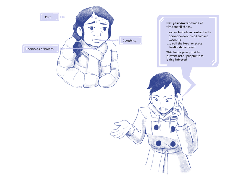 illustration of a sick person with symptoms of fever, coughing, and shortness of breath. Beside them, a person calling their doctor on the phone. Call your doctor ahead of time to tell them you've have close contact with someone confirmed to have COVID-19, and to call the local or state health departments. This helps your provider prevent other people from being infected.